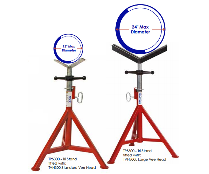 Tripod Type Pipe Stand1